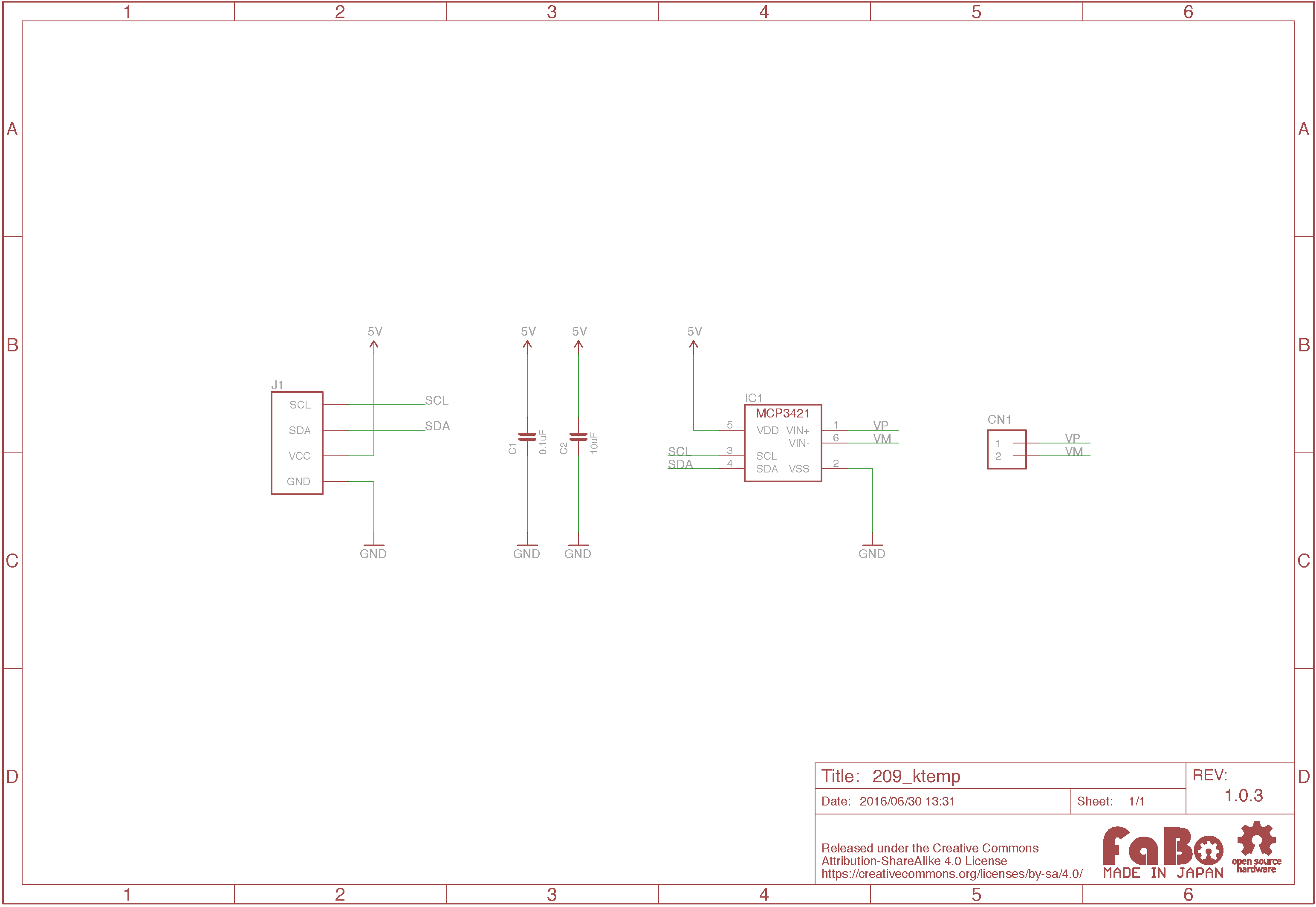 I2c manual